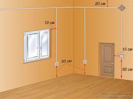 Расположение розеток в жилых помещениях
