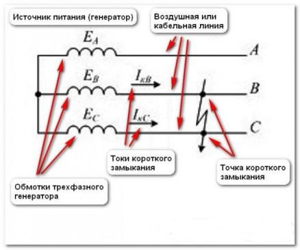 Схема короткого замыкания
