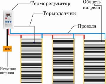 Схема подключения теплого пола к питающей сети