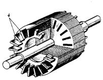 Ротор с глубоким пазом