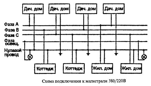Схема подключения к магистрали