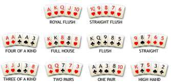 starszenstwo ukladow pokerowych