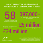 Policy in Practice helps councils model council tax reduction schemes