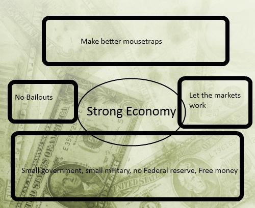 improve the us economy