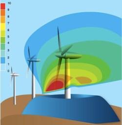 Wind Energizer
