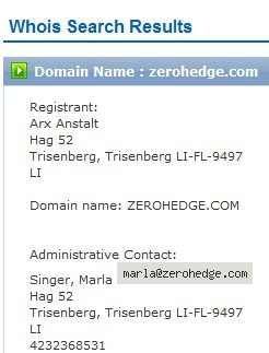 zerohedge whois