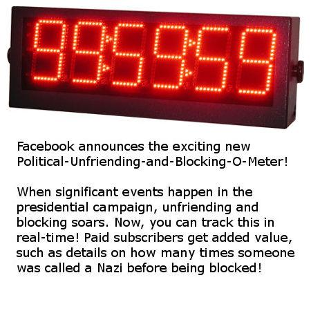 Facebook Political Unfriending and Blocking Meter