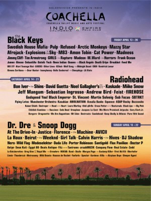 Coachella 2012 Lineup Music Festival