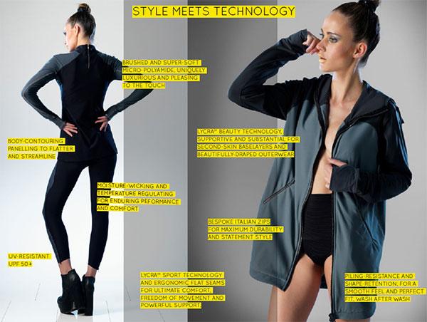 Charli Cohen fitnesswear - cutting-edge technology meets fashion