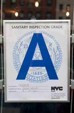 NYC Health Department Grade