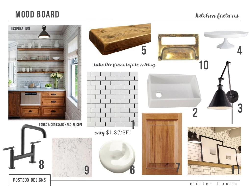Industrial Farmhouse Kitchen Mood Board by Postbox Designs