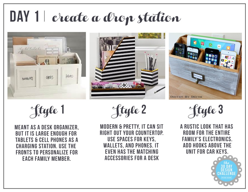Postbox Designs 5 Day Design Challenge: Day #2 Create a Mini Command Center