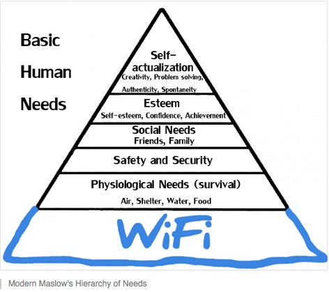 Maslow Reimagined copy