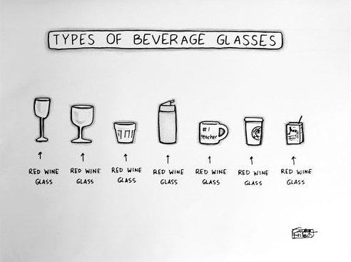 Beverage glasses copy
