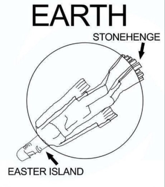 Stonehenge explained copy