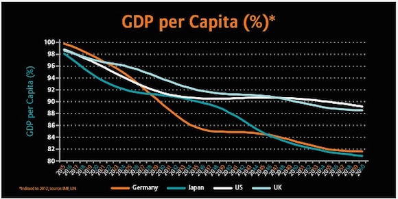 germany_gdp_per_ca_3325899b