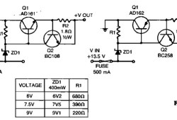 Low Voltage Regulators with Short Circuit Protection