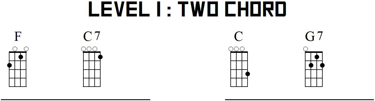 L1: 2 Chords 2 Keys – Power Up Ukulele