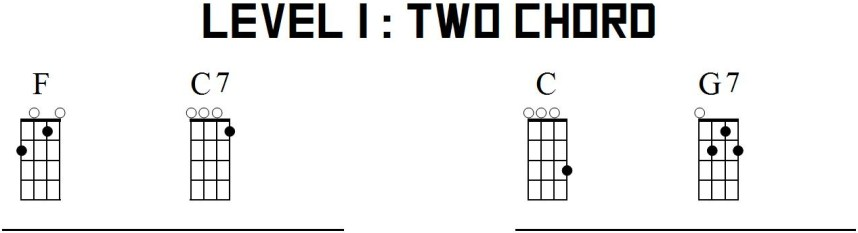 Level 1 Chords with Diagrams