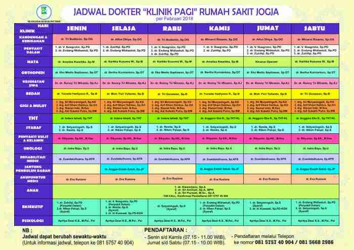 Jadwal Dokter Rumah Sakit Jogja Klinik Pagi