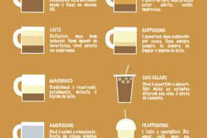 Café e Você