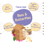 Bees and Butterflies (Sneak Peek) with Mother Goose Time