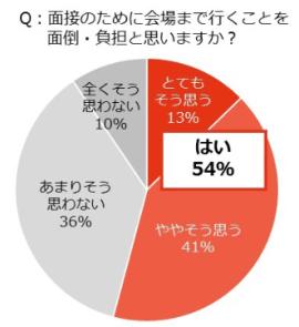 %e3%82%b9%e3%82%bf%e3%83%b3%e3%83%90%e3%82%a4%e9%9d%a2%e6%8e%a5%e3%81%ae%e4%b8%8d%e4%be%bf%e3%81%95