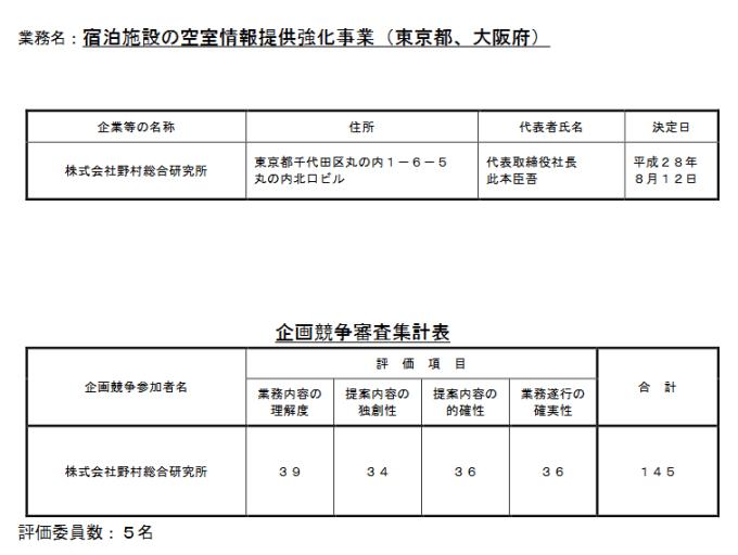 %e4%bc%81%e7%94%bb%e7%ab%b6%e4%ba%89pdf