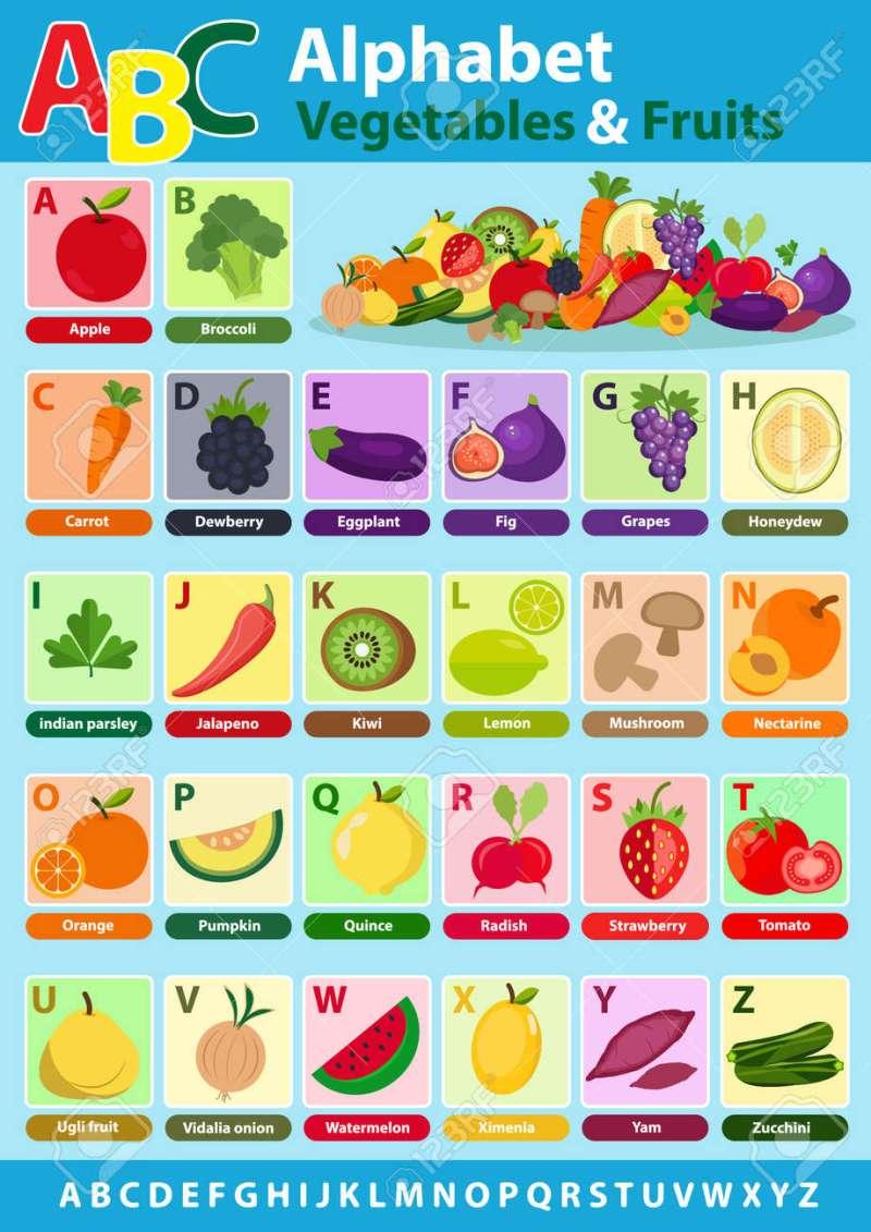 Large Of Verduras In English