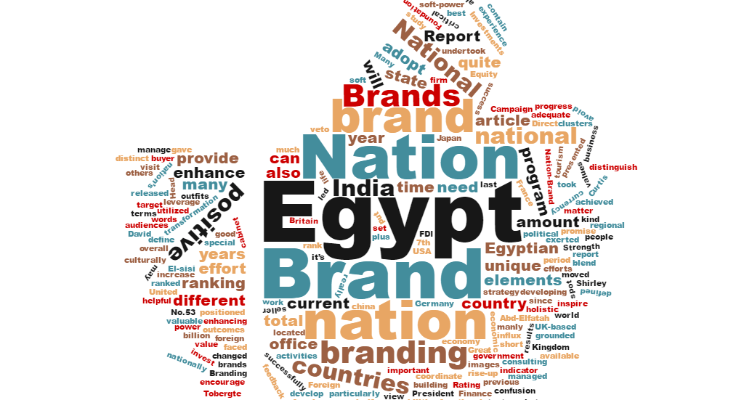 word cloud nation branding