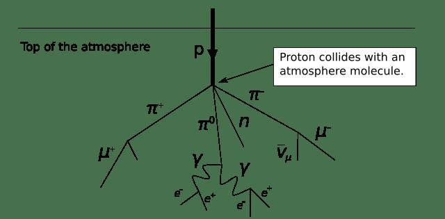 640px-Atmospheric_Collision.svg