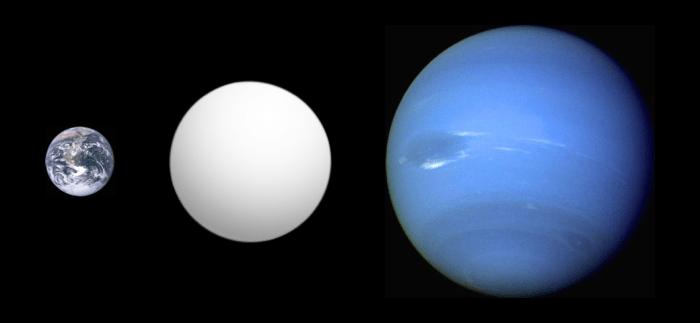 Exoplanet_Comparison_Kepler-10_c