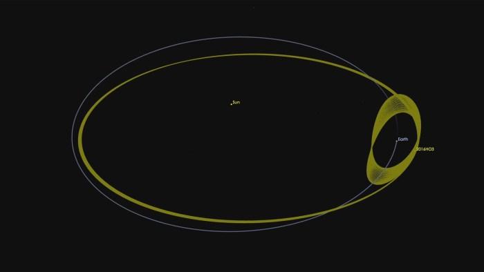 Órbitas de la Tierra y de 2016 HO3. Imagen: NASA/JPL-Caltech