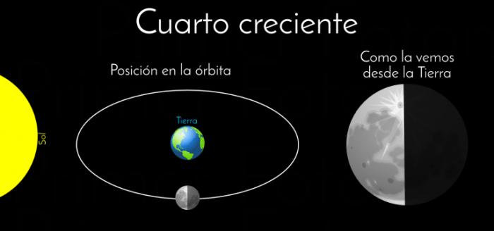 lunacuartocrec