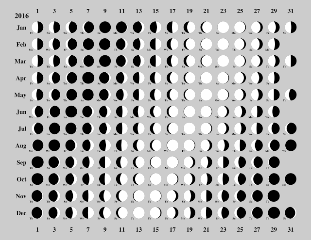 Moon Phases May 2016 Calendar Schedule Printable Templates
