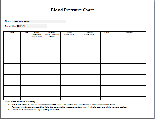 blood pressure monitoring charts printable