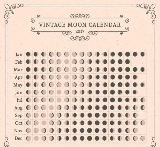 full moon calendar 2017 moon phases phases of moon calendar new moon