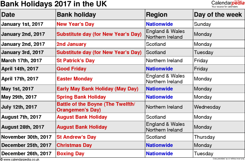 Bank Holidays, List of Bank Holidays in 2017, list of bank holidays, 2017 Calendar with Bank Holidays,