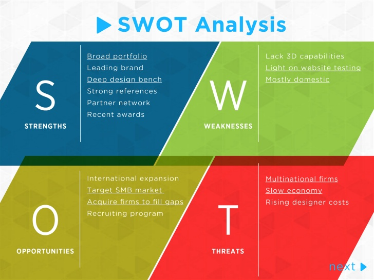 swot-analysis-template-1-728