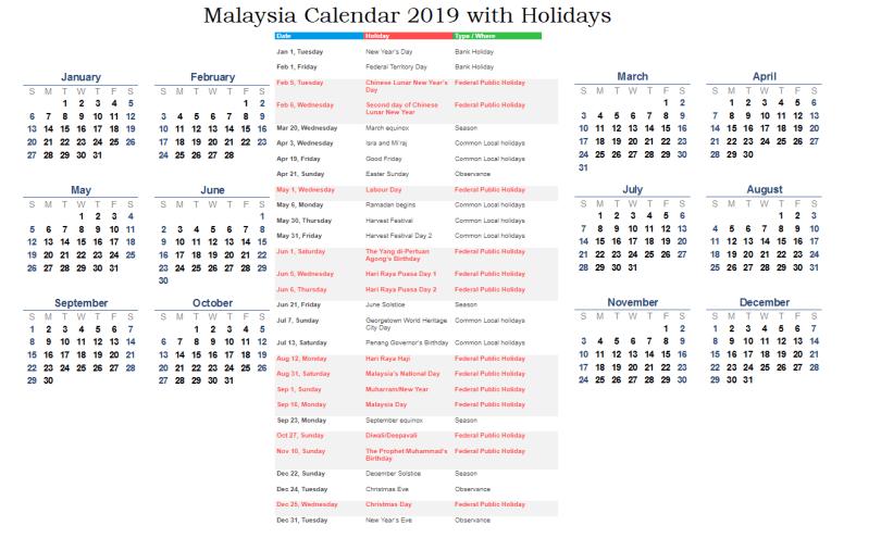 Malaysia Bank holiday 2019 calendar