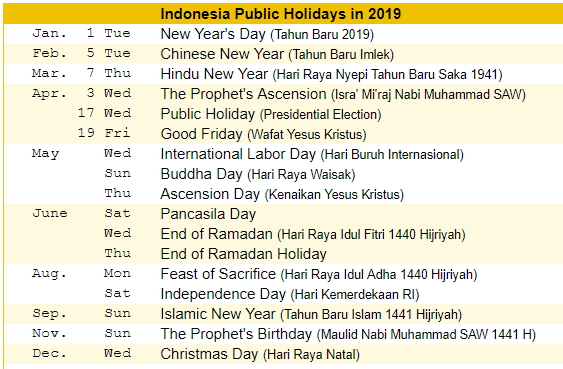 Public Holidays in Indonesia 2019