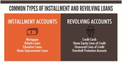 How To Manage Debt Using Revolving and Installment Credit Accounts