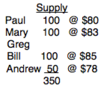 corrected-screen-for-supply-demand