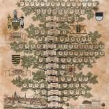 Stammbaum Familie Einenkel