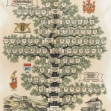 Stammbaum Familie Scherrenbacher