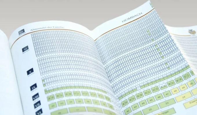 Pro-Heraldica-Familienforschung-Blatt-Ahentafel-1000