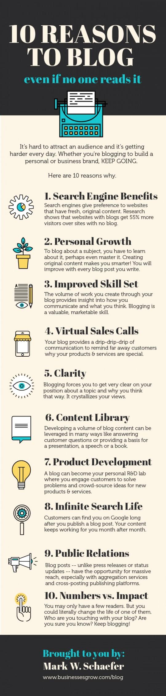 10-reasons-to-blog