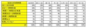 %e5%88%a9%e7%94%a8%e6%99%82%e9%96%932