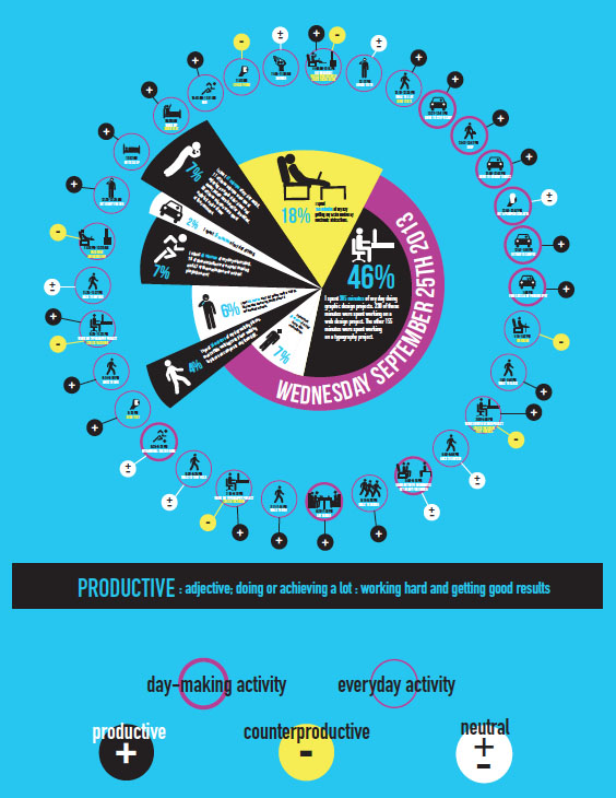 infographic_postcrit1