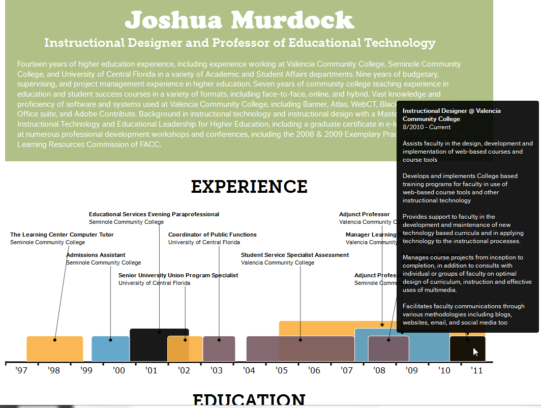 Vizualizeme Turns Your Resume Into an Interactive
